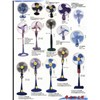 Electric fan (stand, table, vent,wall, )4