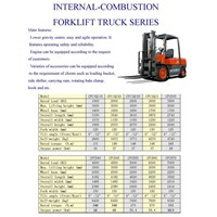 INTERNAL-COMBUSTION FORKLIFT TRUCK SERIES