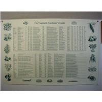Gardener's poster