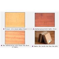 plywood , blockboard