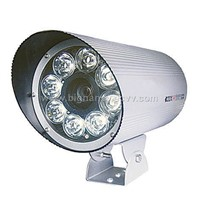 All-In-One Zoom Camera(SE-588)