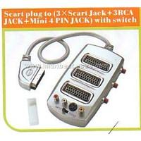 scart box