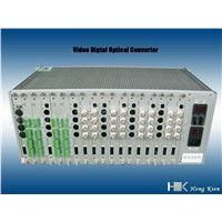 1~64 channel video & data surveillance optic converter