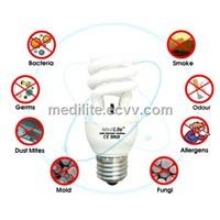 MediLite's Germicidal Medical Lamp (GML)