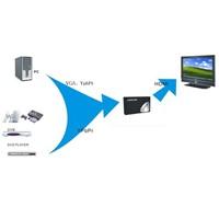 LKV 350 HDMI/HDTV Converter, Translates VGA/Ypbpr and Audio to HDTV and PC to HDTV