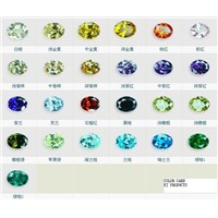 zirconia, synthetic ruby, lab grown sapphire, synthetic spinel, glass