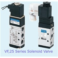 solenoid valve(control valve)