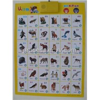 voice learn chart