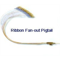 Ribbon Fan-Out Connector