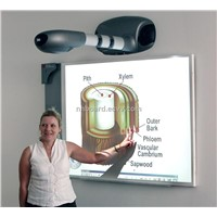 Interactive Whiteboards - Magnetic White Board (NhboardEGN88)