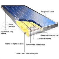 Flat-Plate Solar Collector (SFF)