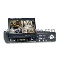 Standalone DVR, Digital Video Recorders