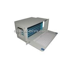 19'' Rack Mount Patch Panel