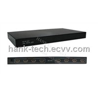 HDMI Full Matrix Switch