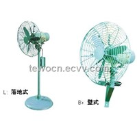 explosion-proof rotation fans