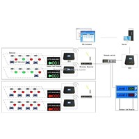 parking guidance system (wireless)