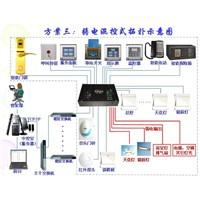 Hotel Intelligent System