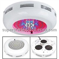 UFO LED Grow Lights