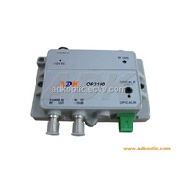 FTTH Indoor CATV Optical Node(CATV Receiver)