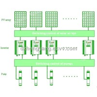 Solar Multi-Pump System / Solar Water Pump