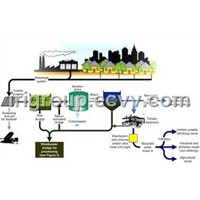 Industrial Sewage Effluent Waste Water Treatment Plant