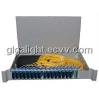 PLC Splitter 2x32 in 19''  Rack-Mount