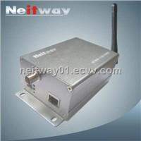 WIFI Network Video Server (H.264 DVS)