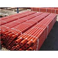 GRP Pipeline