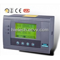 P series intelligent power distribution measure, monitor, and control instrument