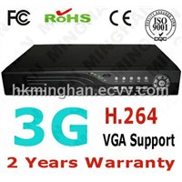 8 Channel CCTV H.264 Surveillance Security DVR Recorder