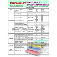 PVC Rigid Foam 3