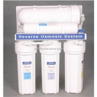 Household RO water purifiers