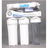 RO water filters