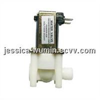 24v solenoid valve of ro water purifier