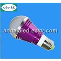 Promotion LED bulbs