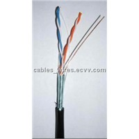 twisted pair cable cat5e  cat6  cat 3