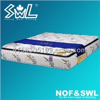Perfect Sleeper Whispers Parkmore Super Pillow Top HOTEL Mattress