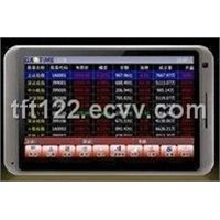 7 inch tft lcd for stock mobile