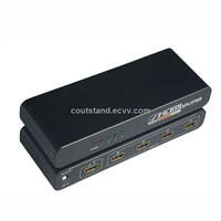 HDMI Switcher 4x1 With 3D Passthrough