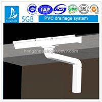 Roof Rain Gutter Systems