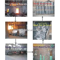 Calcium Carbide (Gas Yield 295L/KG min) for Producing Acetylene Gas
