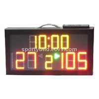 Portable electronic scoreboard training tool