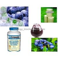 Cyanidin (Bilberry extract)