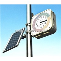Outdoor UV Index Meter_AG03