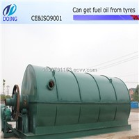 The biggest manufacture-Used Tyre to oil Recycling Equipment