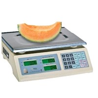 Electronic Pricing, Counting Scales 802
