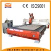 ATC woodworking CNC router MT-CR2030