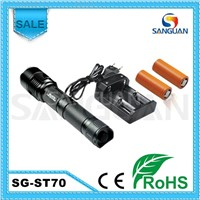 1000 Lumens Led Light for Searching