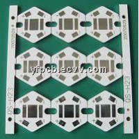 Aluminum LED Round PCB