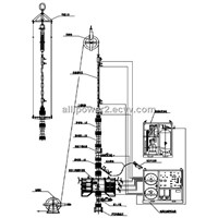 DLFP14-70 Horizontal Well Wireline Perforation Wellhead Pressure Control Equipment